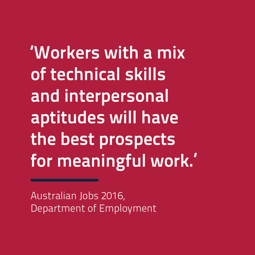 Workers with a mix of technical skills and interpersonal aptitudes will have the best prospects for meaningful work. Source: Australian Jobs 2016, Department of Employment